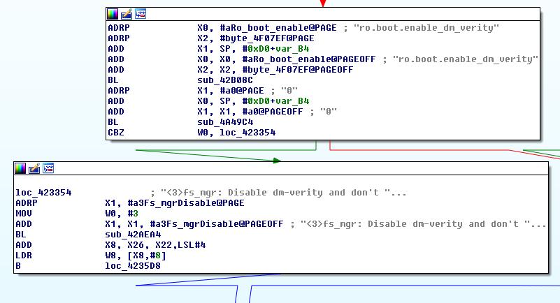 DM-Verity command line build-up
